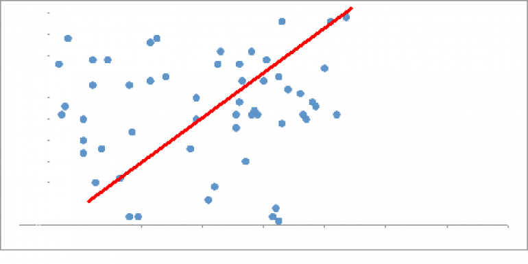 Look-alike Modeling: Demystifying the Science « Exponential Blog