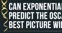Can Exponential's data predict the Oscars' Best Picture winner?