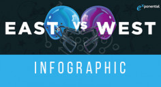 East vs. West: Football Fans Take Over (Infographic)