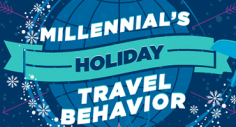 Millennial Holiday Travel Behavior (Infographic)