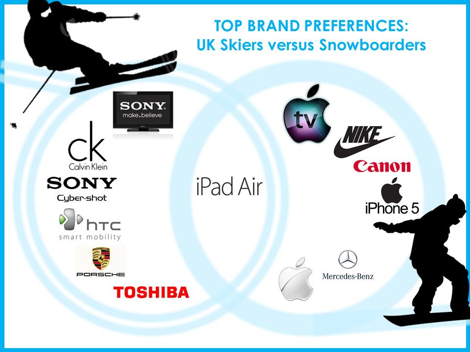 UKPicture_logos