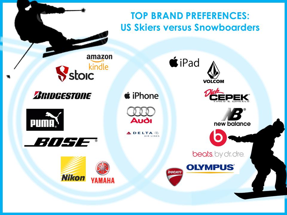 USPicture_logos