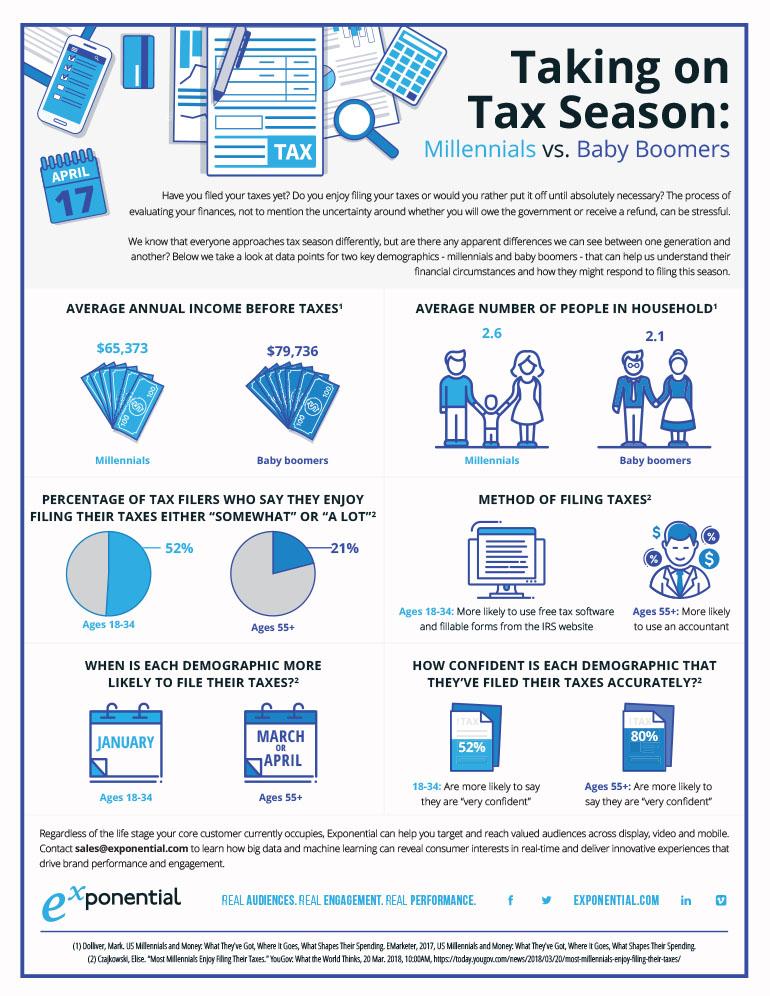 EXP_Tax_Season