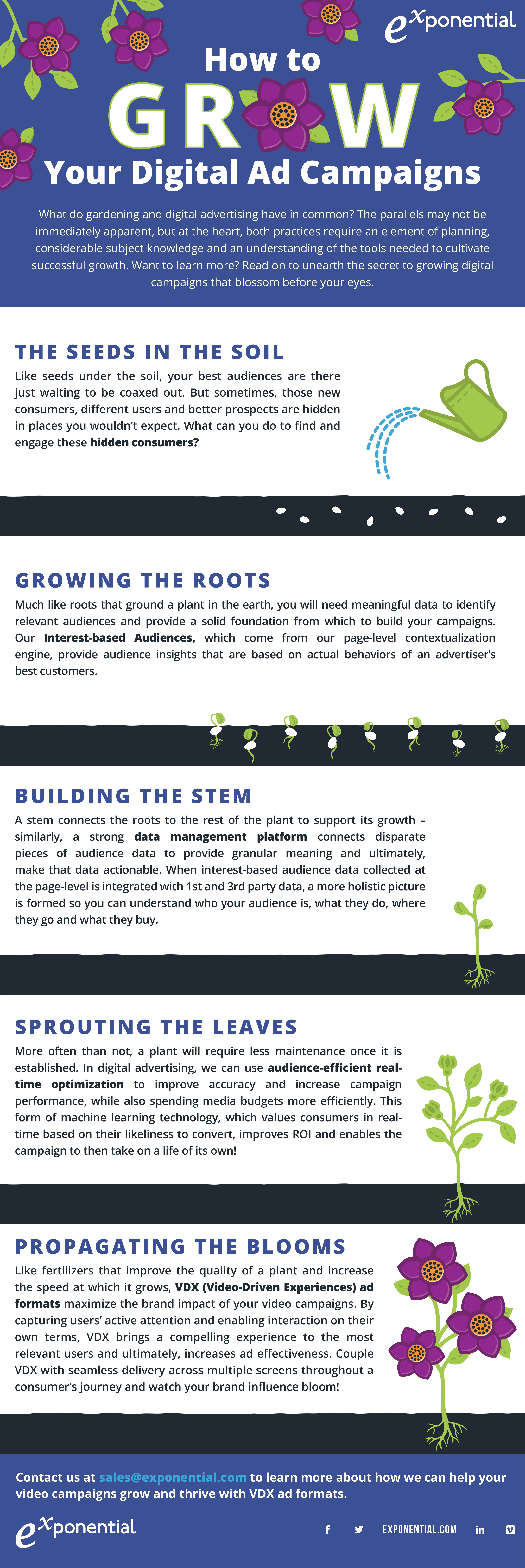EXP_How_to_grow_your_campaign_2_WEB
